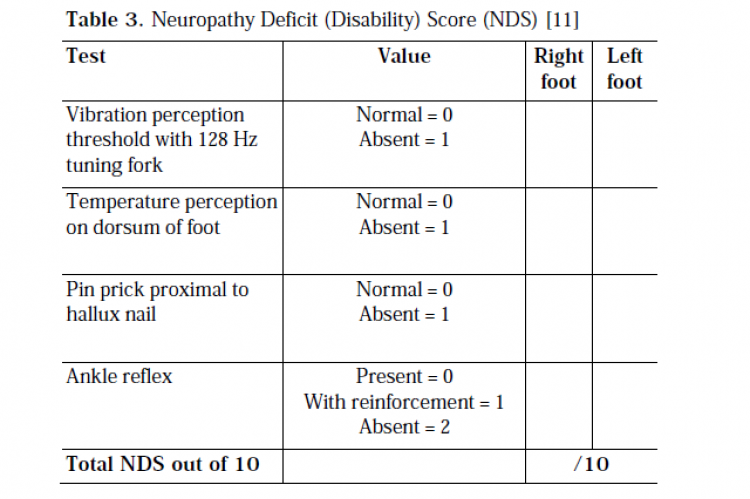 Distal Sensorimotor Neuropathy: Improvements in Diagnosis